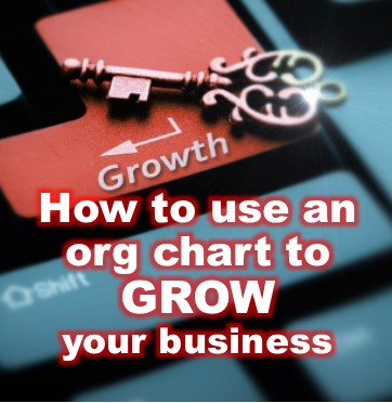 how to grow your business
